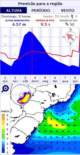Reprodução de imagem do Waves